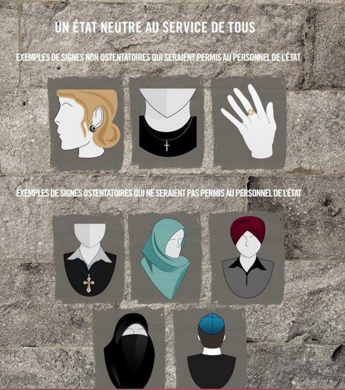 Affiche du gouvernement québécois répertoriant les signes religieux ostentatoires  (GOVERNMENT OF QUEBEC / ANADOLU AGENCY)