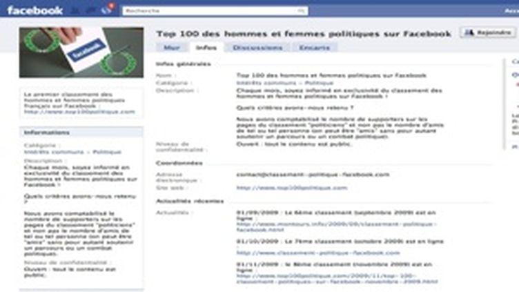 """Le """"Top100 des hommes et femmes politiques sur Facebook"""" est devenu un classement attendu par le microcosme politique"""