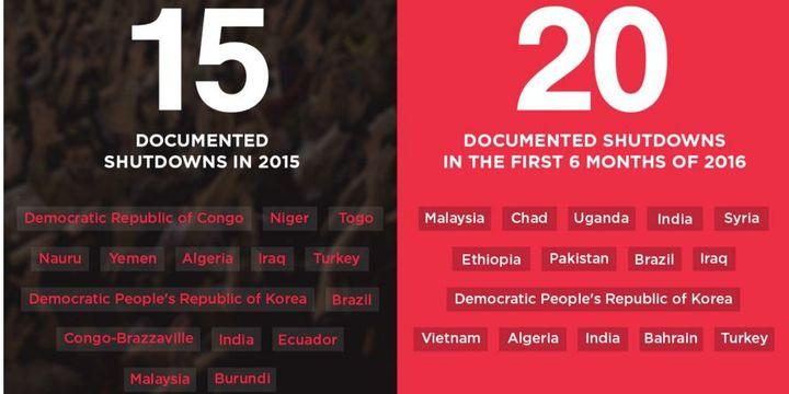 Coupures Internet dans le monde en 2015 et pendant les 6 premiers mois de 2016. Source: Acess Now/#KeepItOn (Acess Now/#KeepItOn)