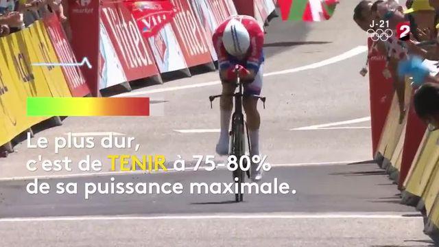 Tour de France : les secrets du contre-la-montre