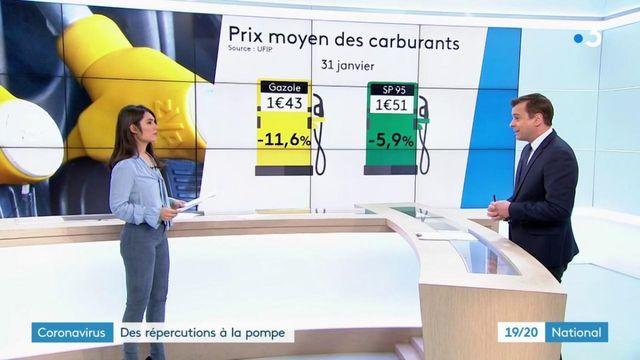 Coronavirus : des répercussions à la pompe en France