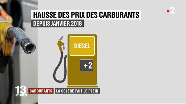 Carburants : certains distributeurs renoncent à leur marge pour faire baisser les prix