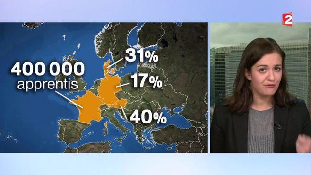 Apprentissage : quelles sont les règles en Europe ?