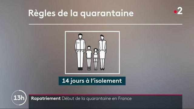 Coronavirus : les rapatriés français vont être mis en quarantaine