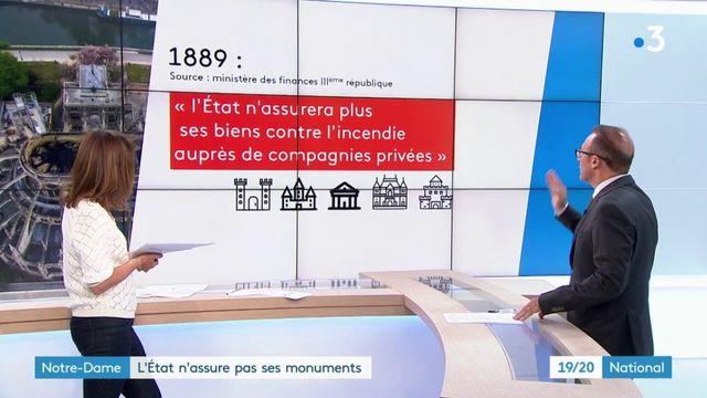 Notre-Dame : l'État n'assure pas ses monuments