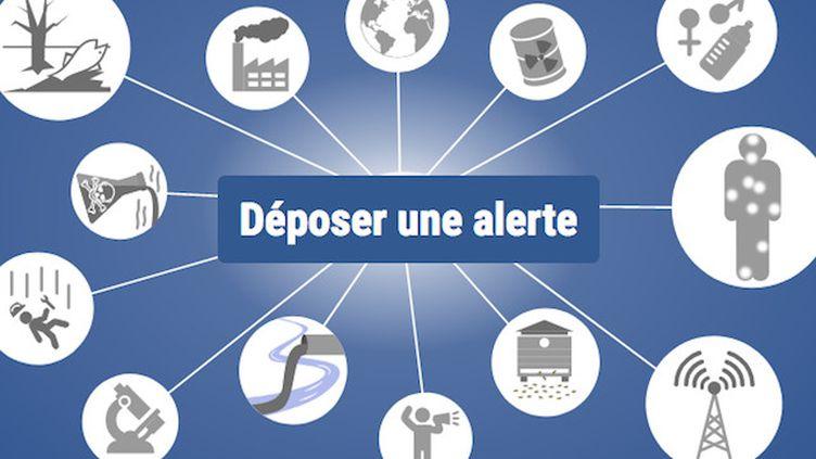 Lanceurs d'alerte : un site web sécurisé pour les plaintes liées à la santé et l'environnement (Crédits Photo : Capture d'écran du portail de signalement www.alerte-sante-environnement-deontologie.fr)