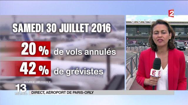 Grève à Air France : le point sur le trafic en ce week-end de chassé-croisé