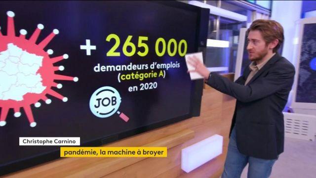 Covid-19 : la crise sanitaire aggrave la précarisation, 2021 s'annonce difficile pour l'emploi