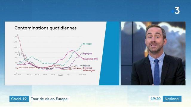 Covid-19 : où en est l'épidémie en Europe ?
