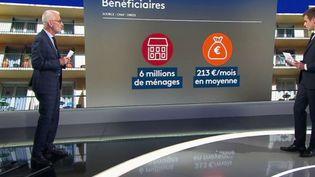 Aide au logement : l'heure du bilan pour la réforme des APL (France 2)