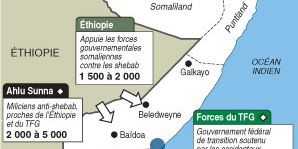 Somalie : les principaux protagonistes (AFP)