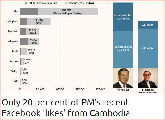 Capture d'écran du quotidienPhnom Penh Post (DR)
