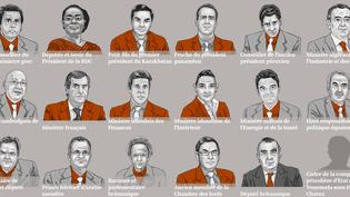 LeConsortium International des journalistes d'Investigation a identifié63 personnalités politiques qui ontcréé ou utilisé des sociétés-écrans basées dans des paradis fiscaux. (ICIJ)