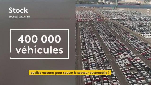 Les mesures pour sauver le secteur automobile