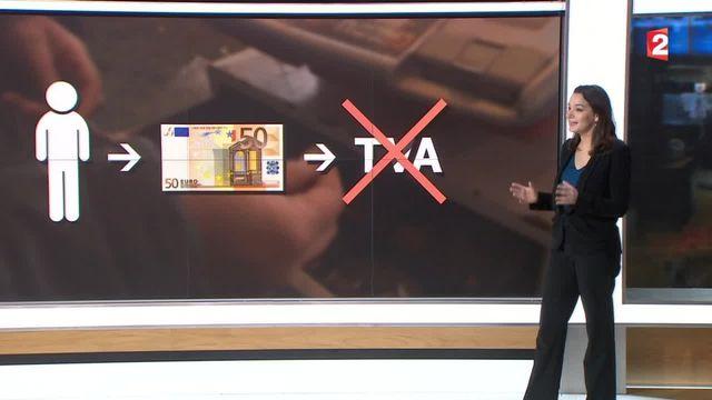 La fraude à la TVA atteindrait 17 milliards d'euros par an