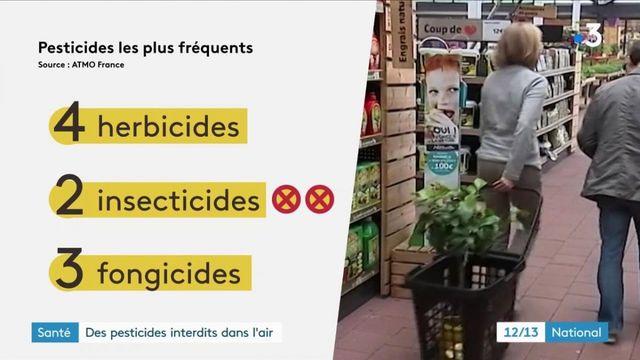 Santé : des pesticides interdits présents dans l'air