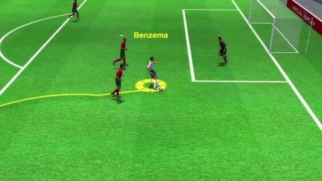Le deuxième but de Karim Benzema face au Portugal