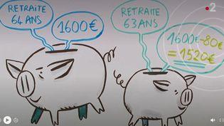 """Le """"20 heures"""" de France 2 a comparé en dessins les deux options envisagées pour permettre au nouveau système de retraites à pointsde trouver son équilibre. (FRANCE 2)"""