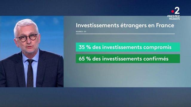 Économie : les investissements étrangers en France en partie gelés