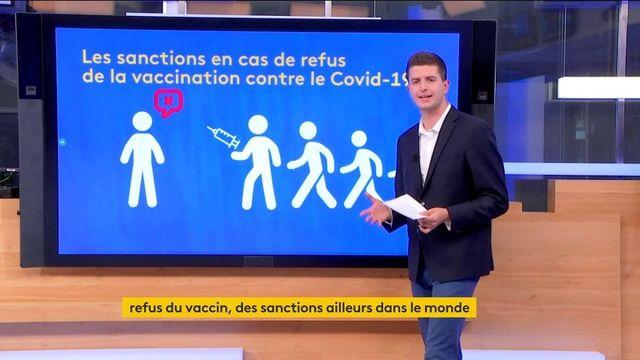 Vaccin contre le Covid-19 : quelles sanctions pour les personnes réfractaires dans le monde ?
