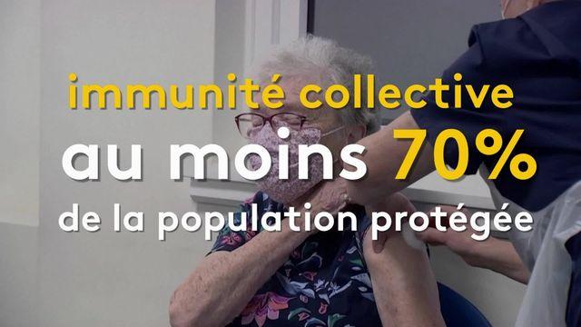 Covid-19 : pour protéger 70 % de la population, il faut en vacciner 90 %