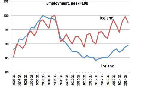 Comparaison chômage Islande-Irlande entre 2005 et 2014 (source Alterécoplus) (alterecoplus)