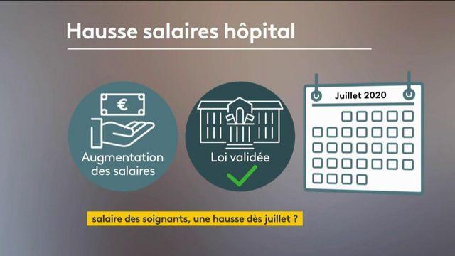Salaire des soignants : une future hausse en juillet ?