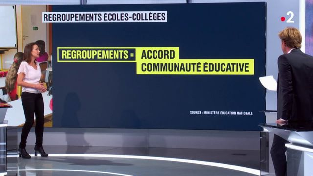 Éducation nationale : quelles réformes ?