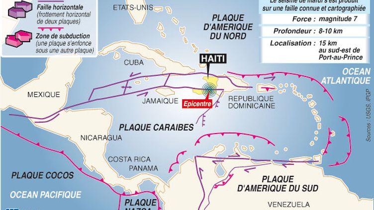 Localisation des plaques tectoniques dans les Caraïbes (AFP)
