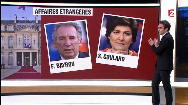 Édouard Philippe : quel sera son futur gouvernement ?