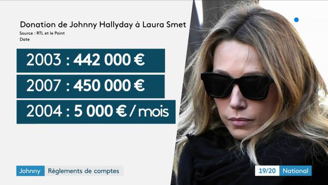Johnny Hallyday : Laura et David reçoivent le soutien d'Eddy Mitchell et Sylvie Vartan