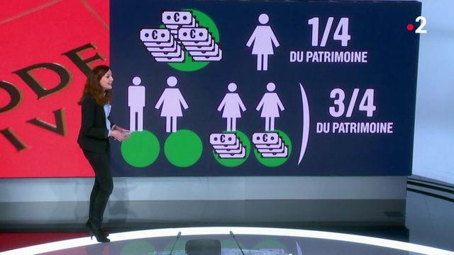 Johnny Hallyday : que prévoit la loi française dans le partage du patrimoine aux enfants ?