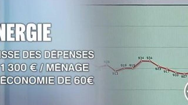 La facture énergétique des Français diminue en 2014