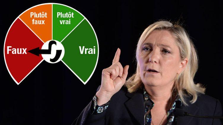 (Marine Le Pen dit-elle vrai sur Bernard Cazeneuve et le djihadisme ? © Maxppp)