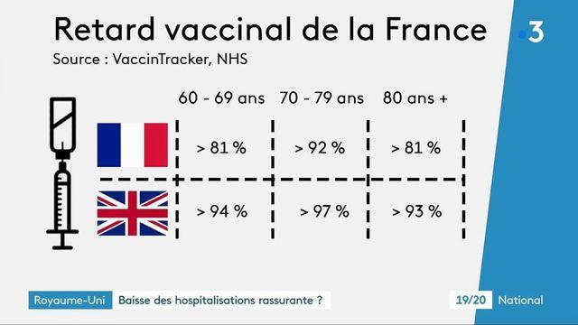Covid-19 : peut-on prédire le futur de l'épidémie grâce au Royaume-Uni ?