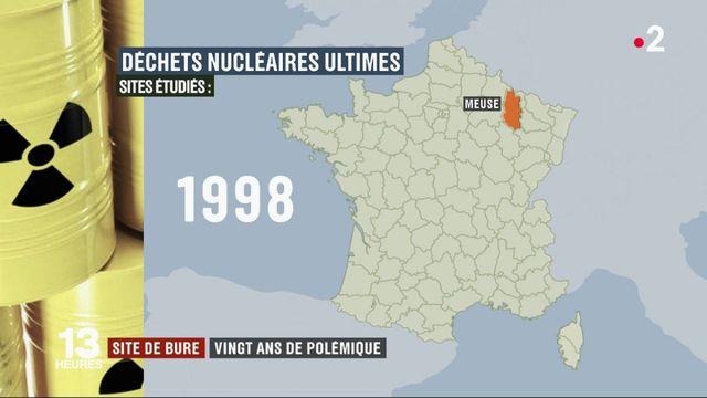 Enfouissement de déchets radioactifs à Bure : vingt ans de polémique