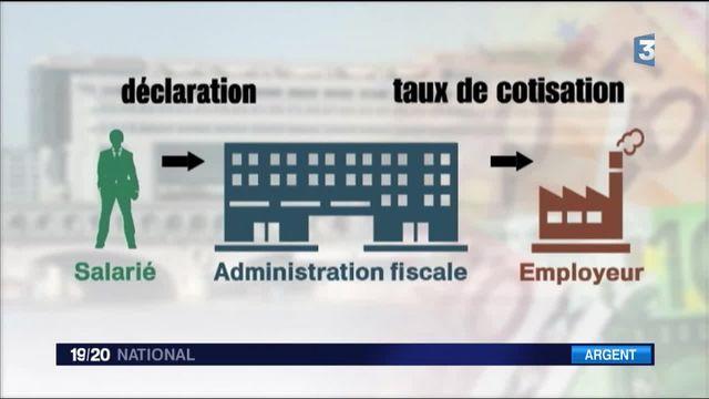 Impôts à la source : une mise en place dès 2018