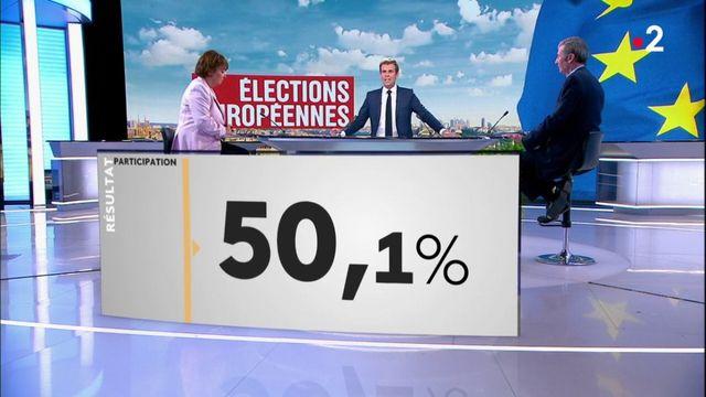 Élections européennes : plus de 50% de participation, une mobilisation inattendue