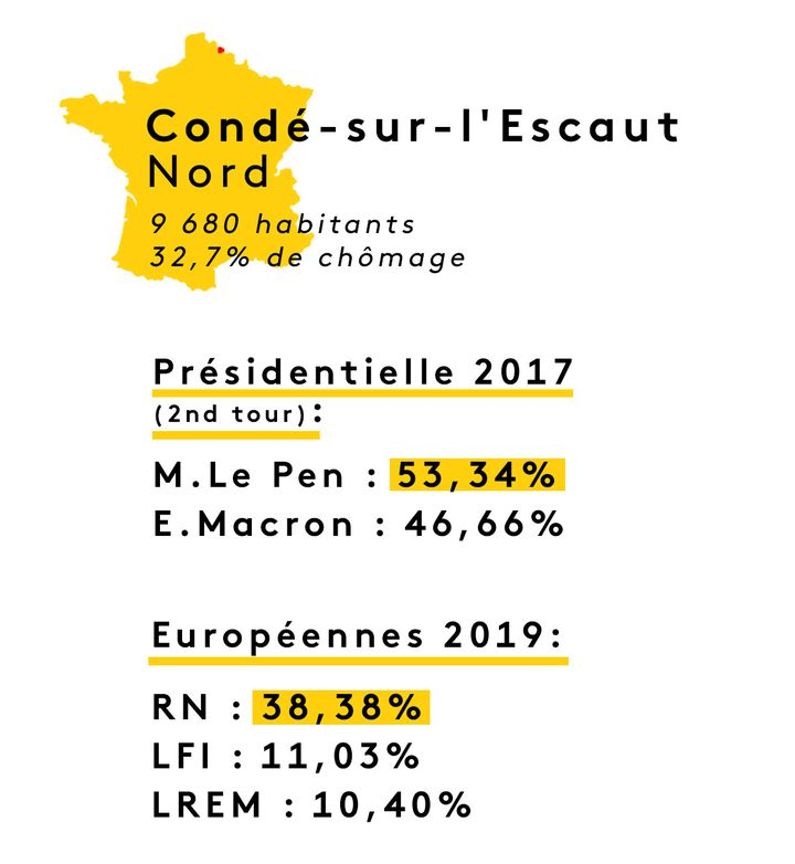 Condé-sur-l'Escaut (Nord). (FRANCEINFO)