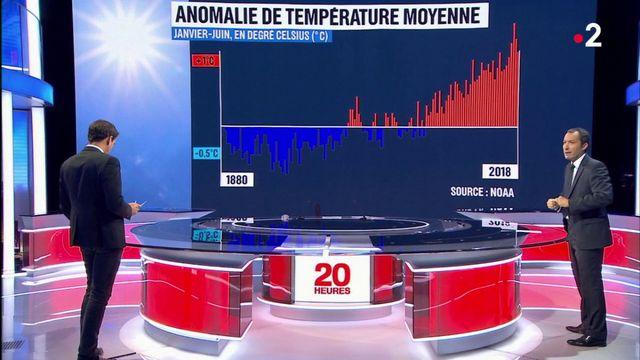 Réchauffement climatique: des symptômes mondiaux