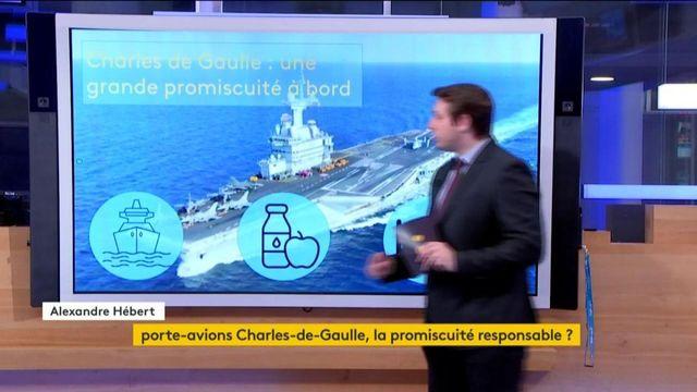 Porte-avions Charles-de-Gaulle : les raisons d'une contamination massive