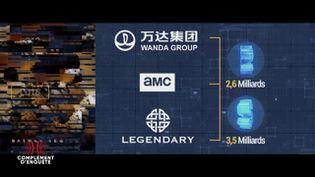 Complément d'enquête. Comment la Chine s'est offert Hollywood (COMPLÉMENT D'ENQUÊTE/FRANCE 2)