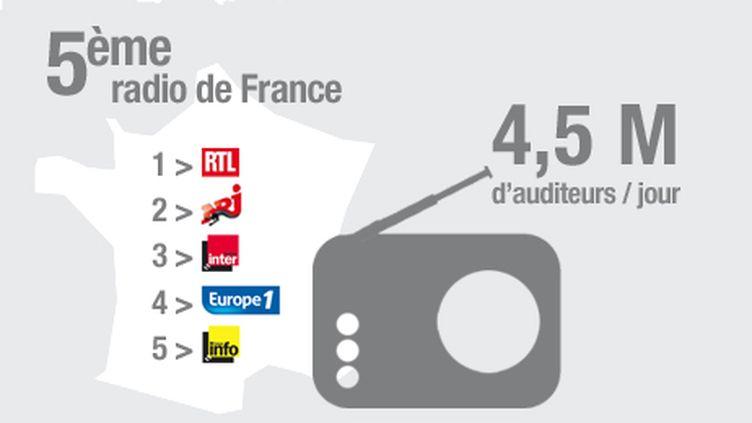 (Stéphanie Berlu-Vigné Radio France)