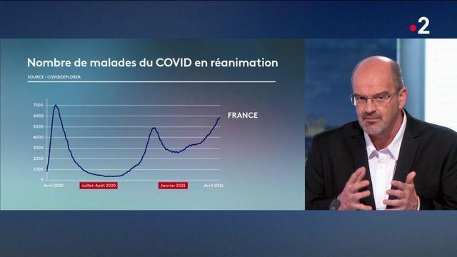 Covid-19 : la vaccination est-elle vraiment suffisante pour nous libérer ?