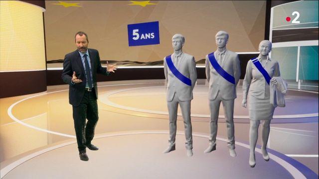Élections européennes : le portrait-robot du député européen