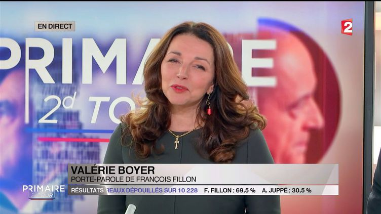 Valérie Boyer, porte-parole de François Fillon, sur le plateau de France 2, le 27 novembre 2016. (FRANCE 2)