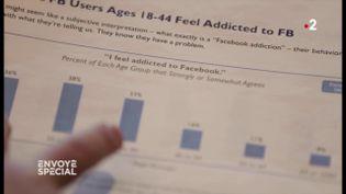"""Addictions 2.0 : une enquête conçue spécialement pour """"Envoyé spécial"""" par un """"repenti"""" de Facebook (ENVOYÉ SPÉCIAL  / FRANCE 2)"""