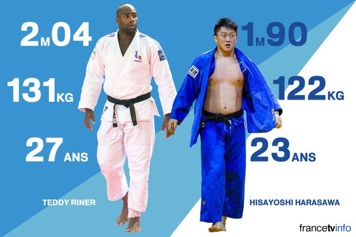 Gabarit comparé de Teddy Riner et Hisayoshi Harasawa (FRANCETV INFO (avec AFP et SIPA))
