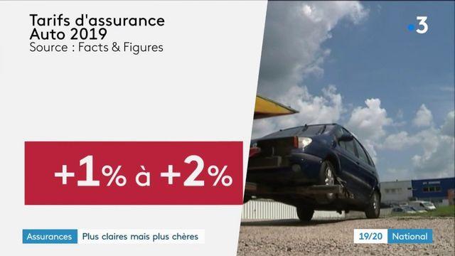 Assurances : une augmentation attendue en 2019