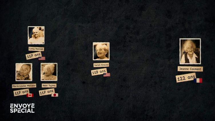 Age de Jeanne Calment : les doutes des démographes (ENVOYÉ SPÉCIAL  / FRANCE 2)